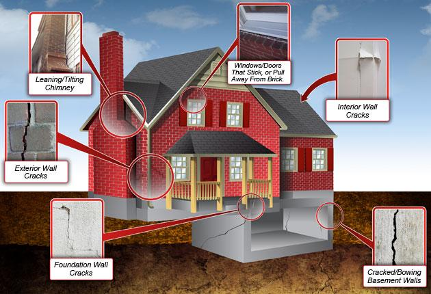 Top 6 Indications of Foundation Problems and Tips on Preventing Them