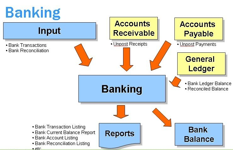banking report of sonali bank