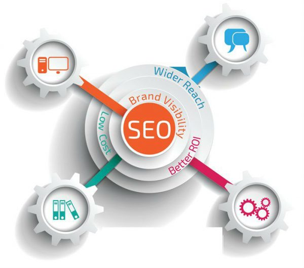 How To Hire The Best Essex SEO Agency