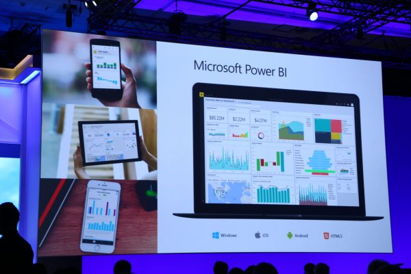 Benefits Of Power Bi Development For Your Business