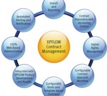 Five Critical Errors In Contract Management