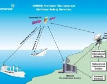 Maritime Communications For Business Efficiency And Social Contacts