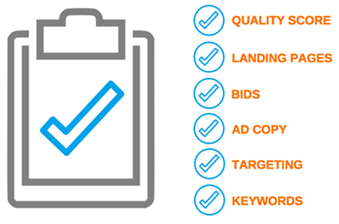 How White Label PPC Service Providers Can Help Your Business To Grow?